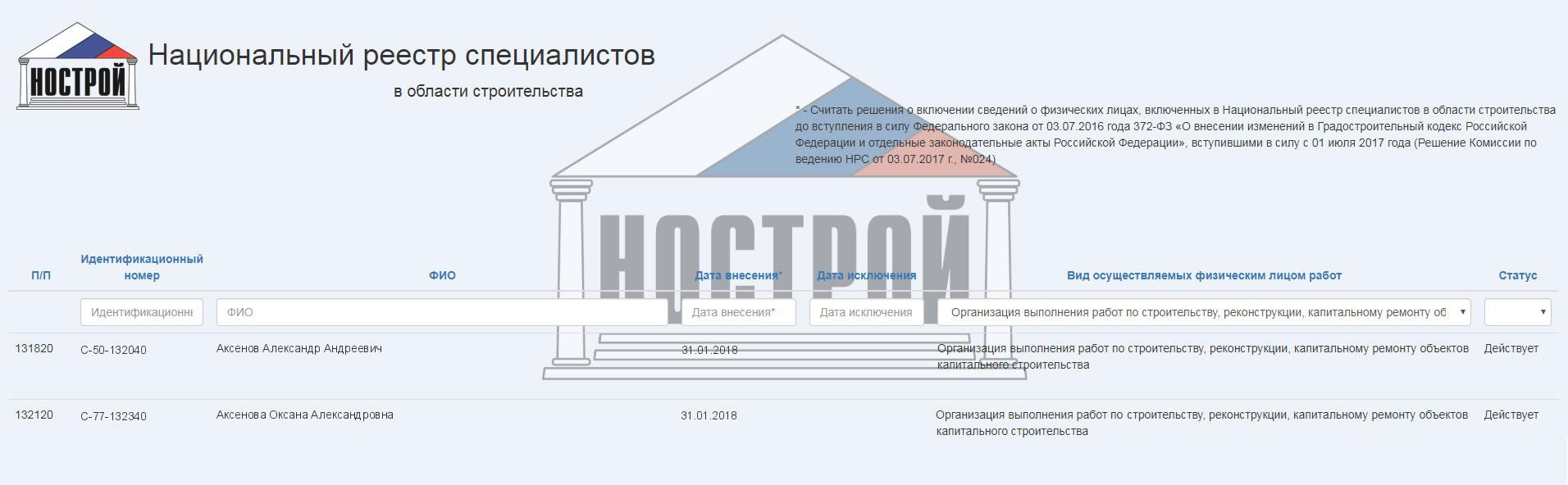 НОСТРОЙ (Национальный реестр специалистов)
